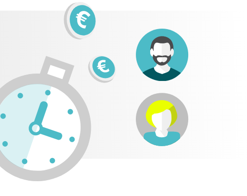 Magento Kundenkonto Marketing Personas & Online-Kampagnen