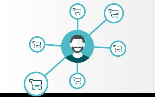 Magento Musltishops für den E-Commerce